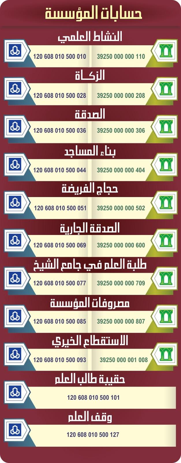 فرصة الحج مجانا جمعية عثيمين 200.jpg