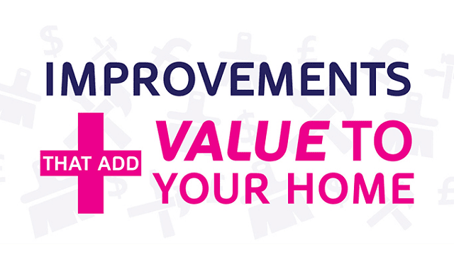 Improvements That Add Value to Your House