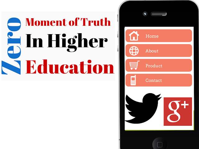 Zero Moment of Truth in Higher Education