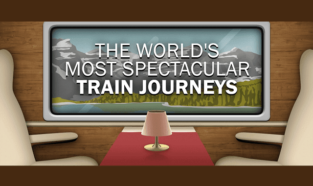 The World's Most Spectacular Train Journeys