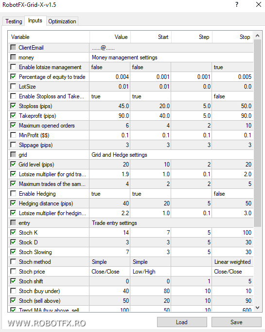 The RobotFX Grid Expert Advisor settings, as seen in MetaTrader