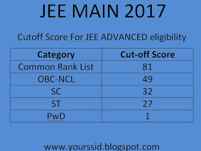 JEE MAIN 2017 RESULTS DECLARED