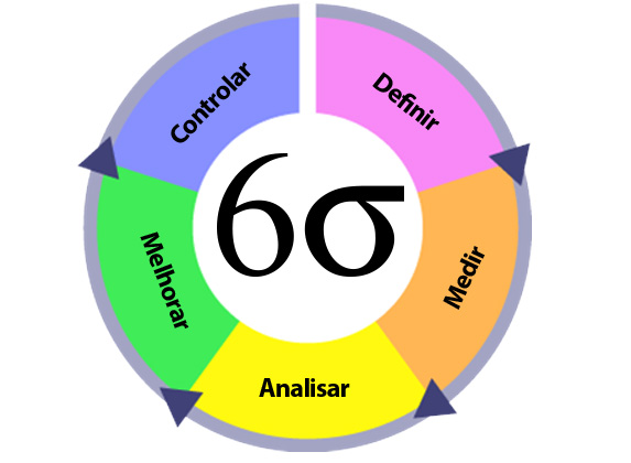 A contabilidade como ferramenta de gestão nas empresas 9