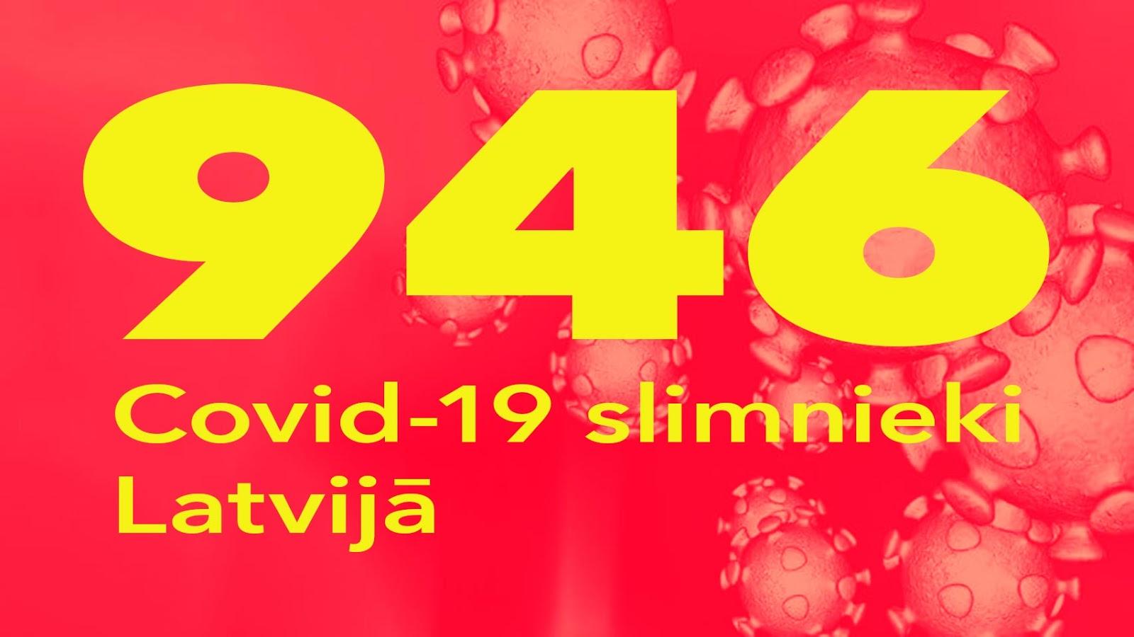 Koronavīrusa saslimušo skaits Latvijā 11.05.2020.