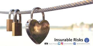 Insurable Risks