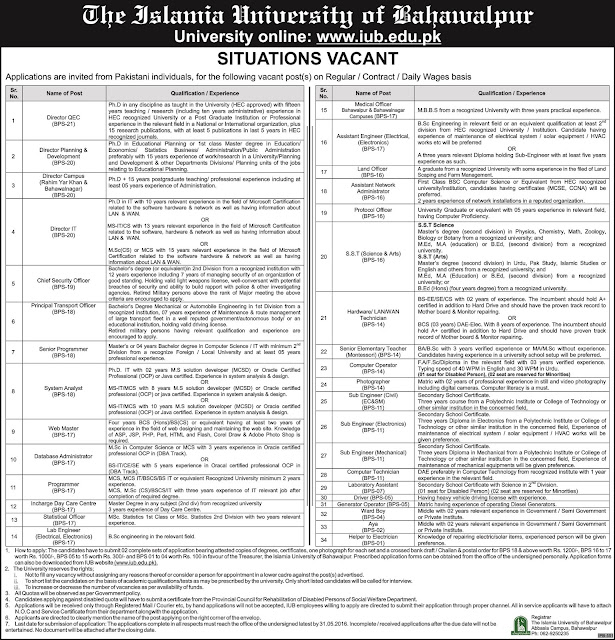 Teaching & Non Teaching Jobs in Islamia University Bahawalpur IUB Jobs
