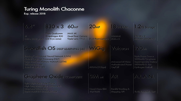 Turing Monolith Chaconne Specification