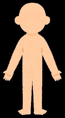 無地の人体のイラスト(デフォルメ・正面)