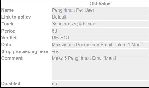 Cara Membatasi Pengiriman Email/Rate Limit Sending Email di Zimbra dengan CBPolicyD