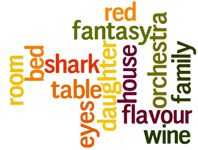 Organiza Y Aprende Palabras De Vocabulario En Cualquier Idioma Con