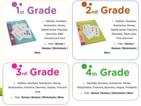 Juegos, cuestionarios, fichas y mucho más organizado por cursos académicos y contenidos