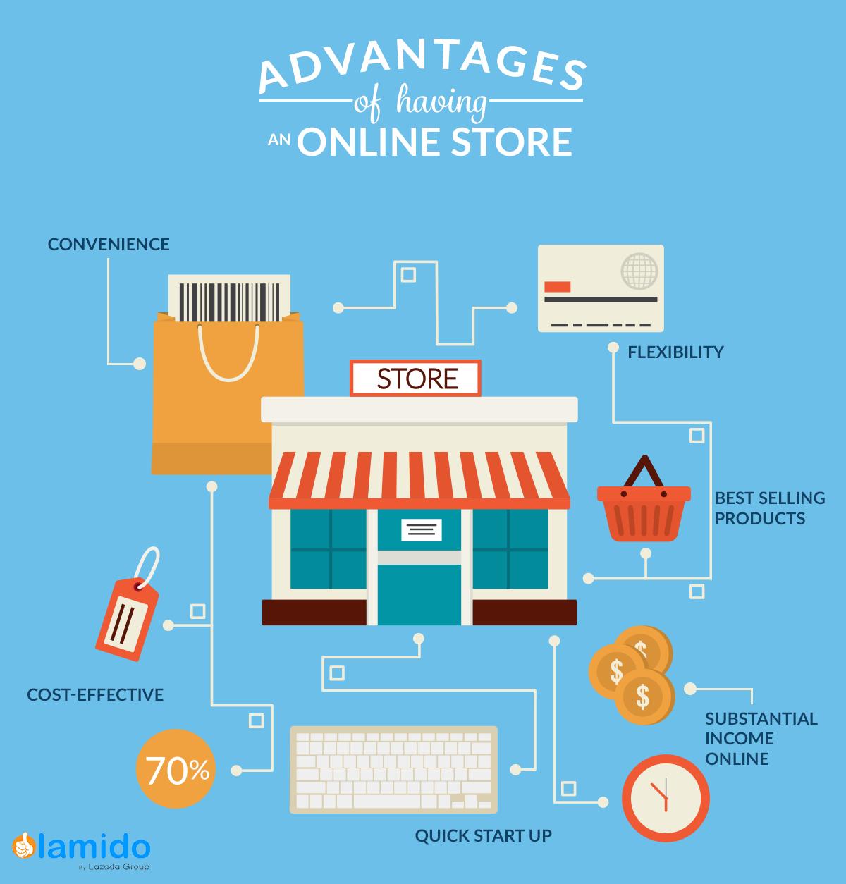 Business online shop