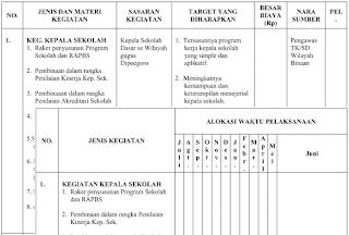 Program Kerja Pusat Kegiatan Guru (PKG)