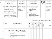 Download Program Kerja Pusat Kegiatan Guru (PKG)