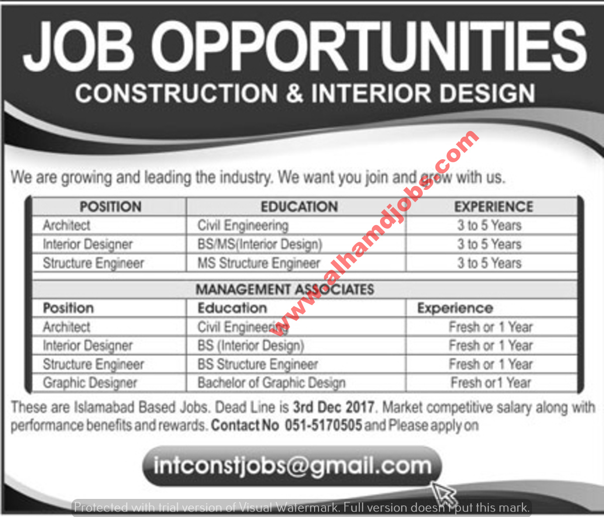Civil engineering interior design jobs for Interior designer job opportunities