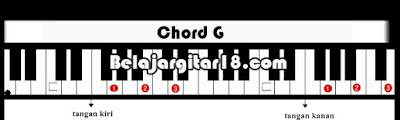 Kunci Dasar Piano/Keyboard G
