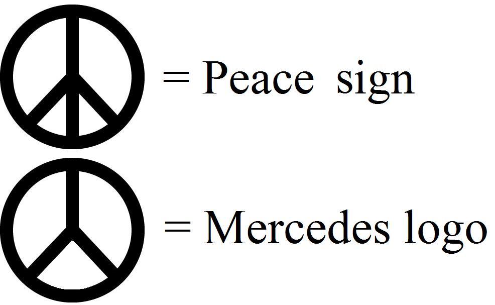 Diferencias entre el símbolo de la paz y mercedes