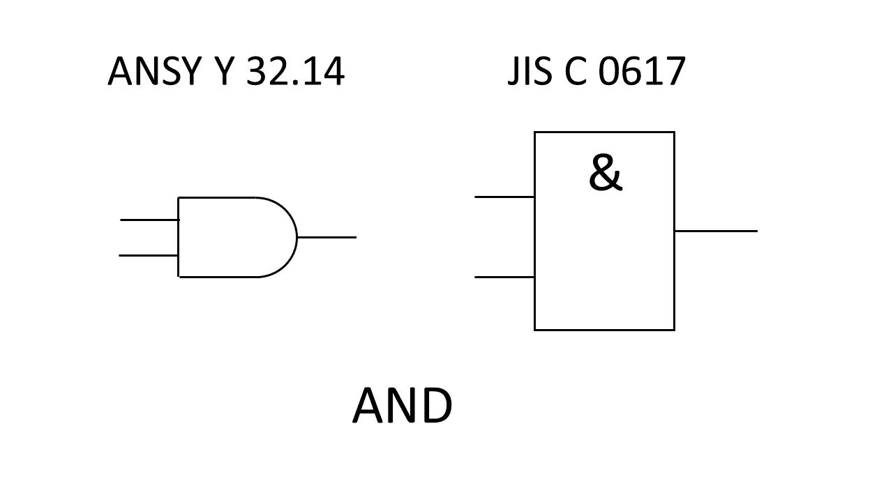 JIS C0617 PDF
