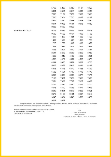 Kerala Lottery Results 09-05-2019 KARUNYA PLUS Lottery Result KN-264 KeralaLotteriesResults.in-page-002