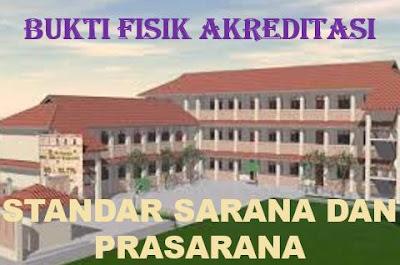 Kunci Sukses Akreditasi sekolah 2018 SD/MI Standar Sarana Dan Prasarana (Instrumen 55-75) Lengkap Sesuai BAN-SM