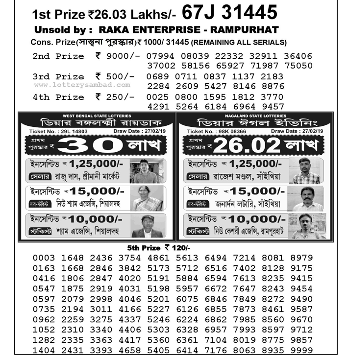 Nagaland Lottery Result : 28-02-2019: DEAR KIND MORNING