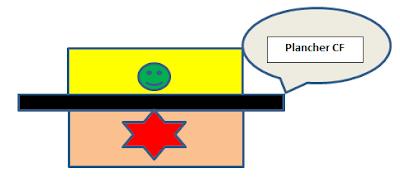 Conditions d'isolement entre ERP