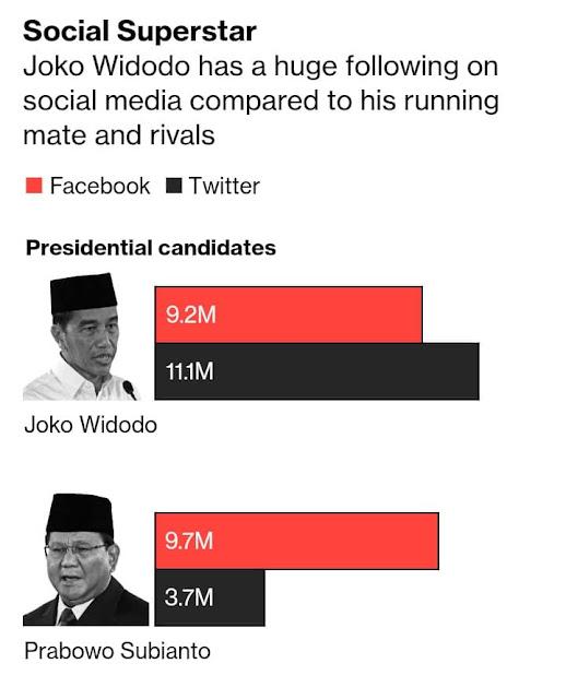 Argumentasi Media Asing Tidak Jagokan Prabowo-Sandi