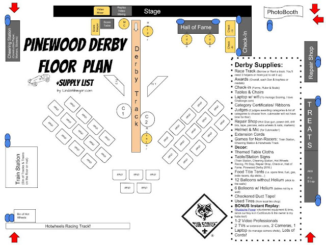 Download Pinewood Derby Floor Plan 1