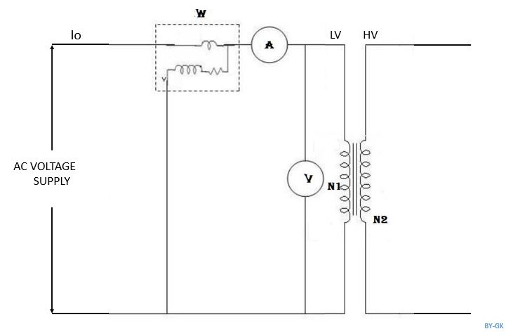 draw the circuit diagram for open circuit test on single-phase transformer ?