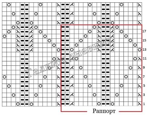 ajurnii uzor spicami shema i opisanie knitting