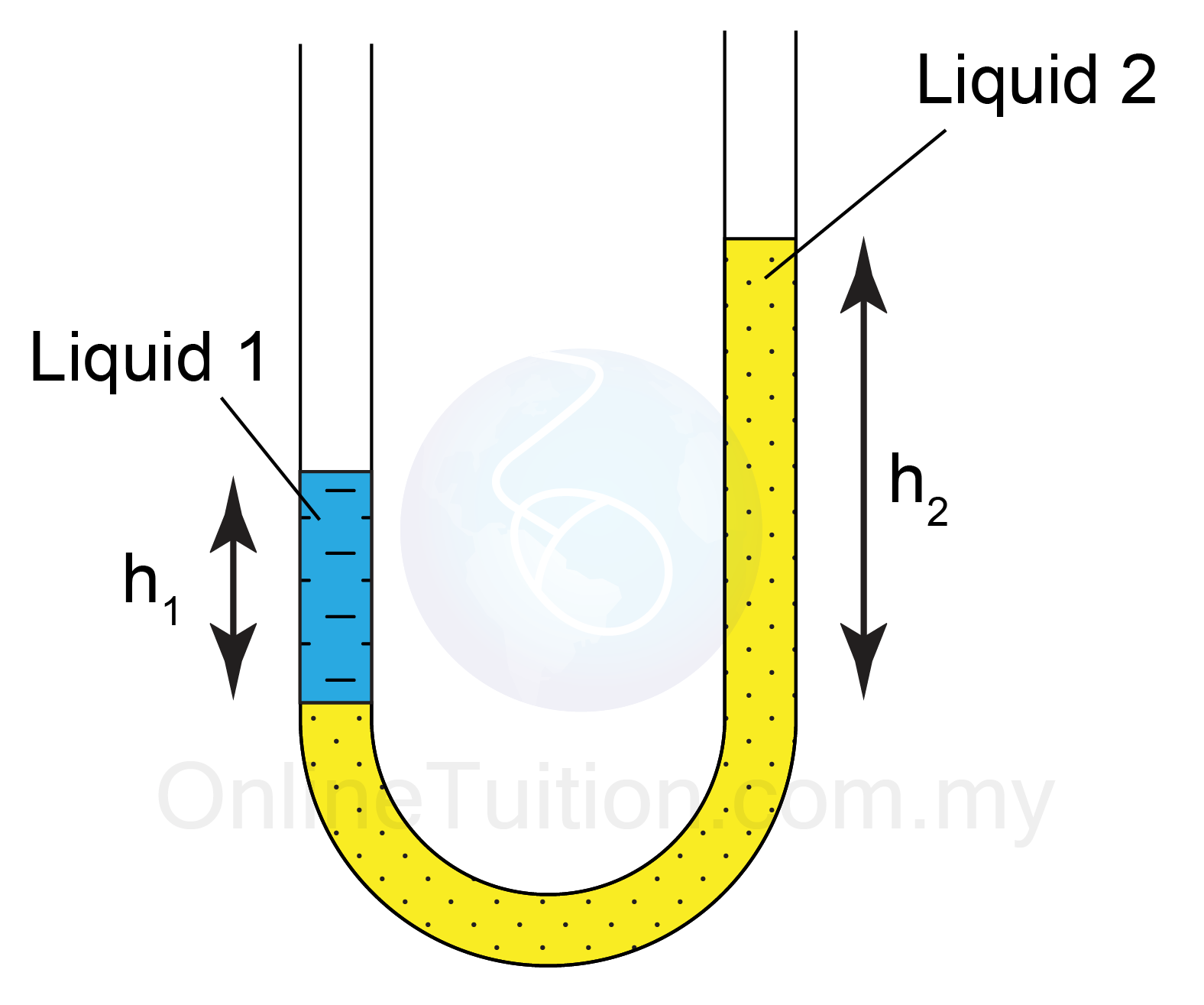 Pressure in Liquid - T...