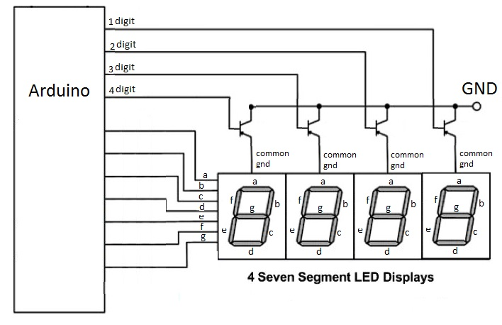 Digitalduino: An Arduino DIY Tachometer Display