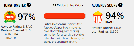 Shashank review on spiderman into spider verse