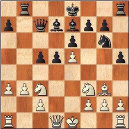Partida de ajedrez Borao-Manchón, posición después de 14…h5