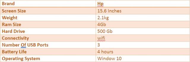 Laptop-Under-30000-In-India