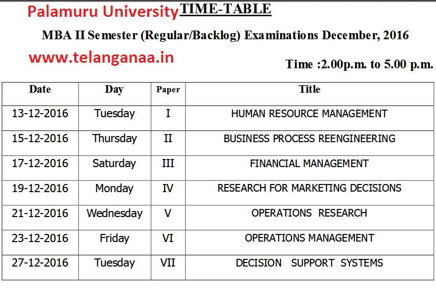 Palamuru University PU MBA 2nd Sem Regular & Supply Exam Time Table 2016