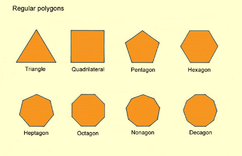 73 NAME OF SHAPES ACCORDING TO SIDES, NAME OF SHAPES TO ACCORDING SIDES