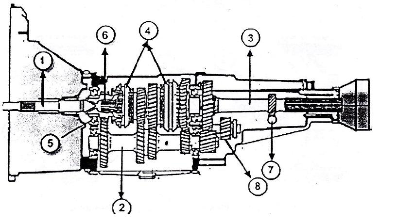 dunia otomotif bersama transmisi manual rh duniaotomotifbersama blogspot com Transmisi Tegangan Tinggi Transmisi Tegangan Tinggi