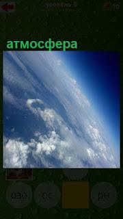 газовая оболочка вокруг земли атмосфера