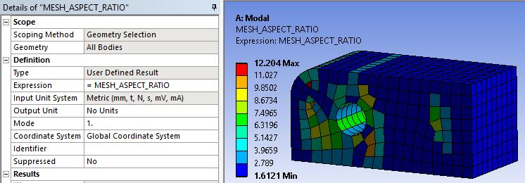 ANSYS User Defined Results