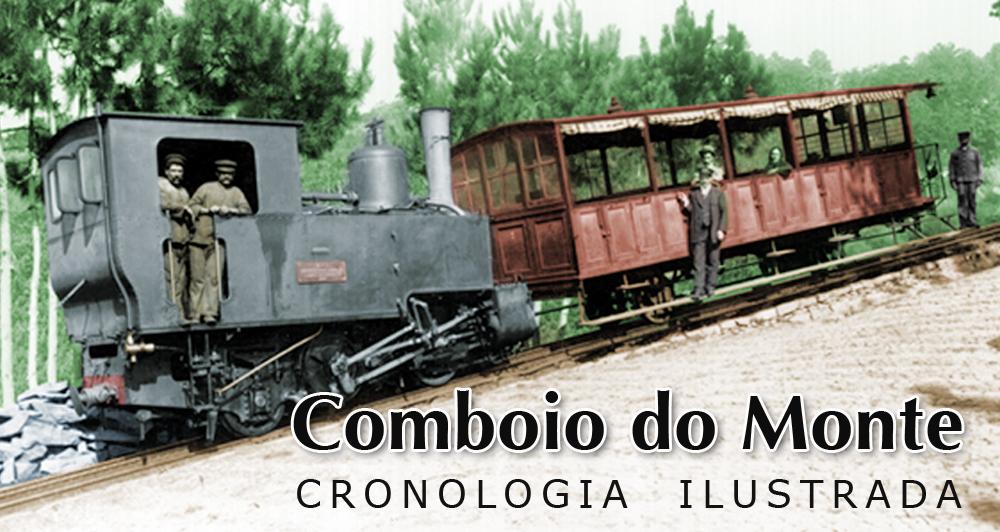 Comboio do Monte - Cronologia ilustrada
