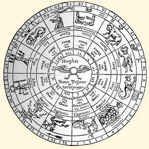 horoscope chinois horoscope gratuit avigora. Black Bedroom Furniture Sets. Home Design Ideas