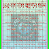 ২০১৮-২০১৯ সালের অন্নপ্রাশনের শুভ দিন