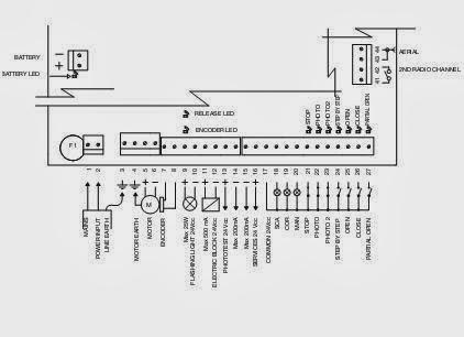 AUTOMATIZARI PORTI-USI GARAJ,INDUSTRIALE-SCHEME ELECTRICE