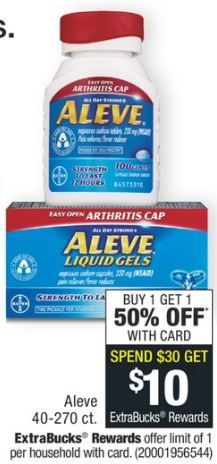 Aleve Back & Muscle cvs deal