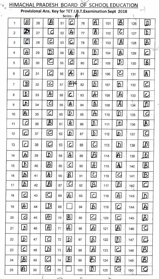 image : HPBOSE Answer Key of JBT TET 2018 Series A @ TeachMatters