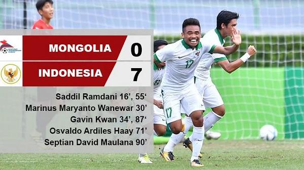 Tampil Beda, Timnas Indonesia U-22 Cukur Mongolia 7 Gol Tanpa Balas