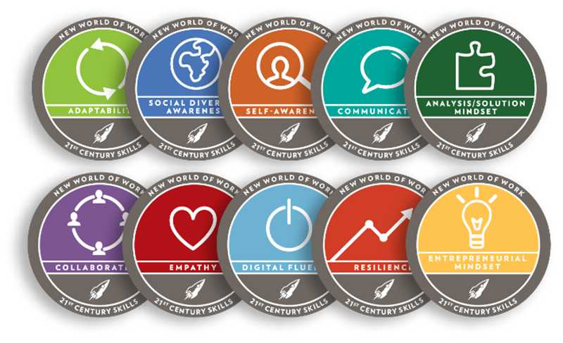Five Uses Of Digital Badging