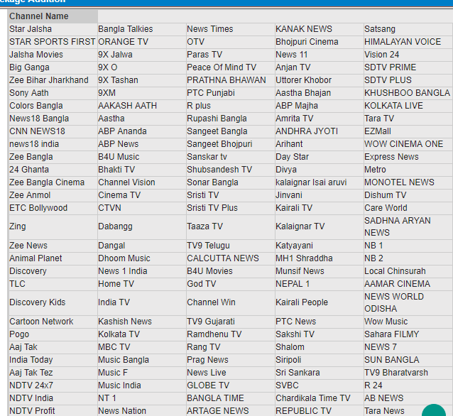 Cable TV Popular Pack Channel List-SITI ~ Online Information