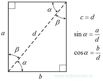 Преобразование треугольника в прямоугольник. Гипотенуза и диагональ. Синус и косинус. Математика для блондинок.